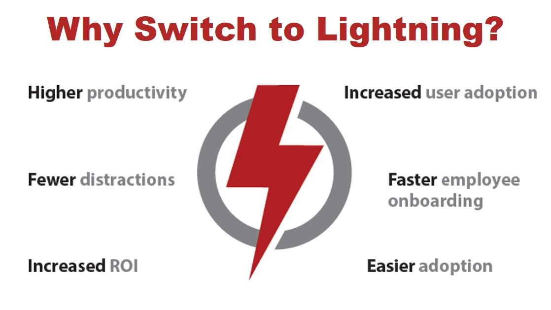 Why switch to Salesforce Lightning - Redpath