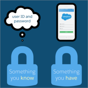 Salesforce two-factor authentication